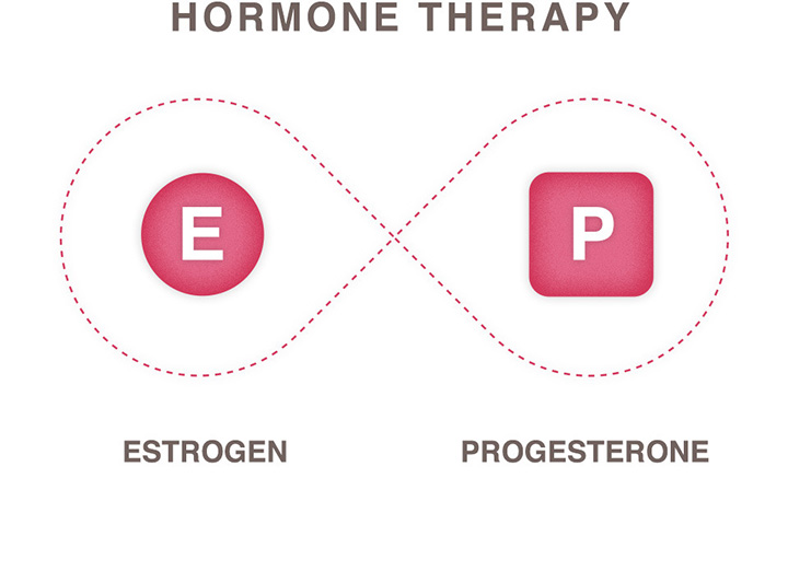 hormonal therapy, metastatic breast cancer treatment, metastatic breast cancer, metastatic breast cancer survival rates